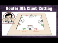 Which way do you cut with a router Is climb-cutting safe When and how do you do it